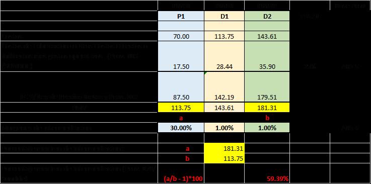 cuadro-explicando-nueva-providencia-precios-justos-1-sundee